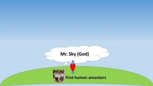 Like the beginning of Tale of Kieu, in the beginning God was in a loving friendship with our first ancestors